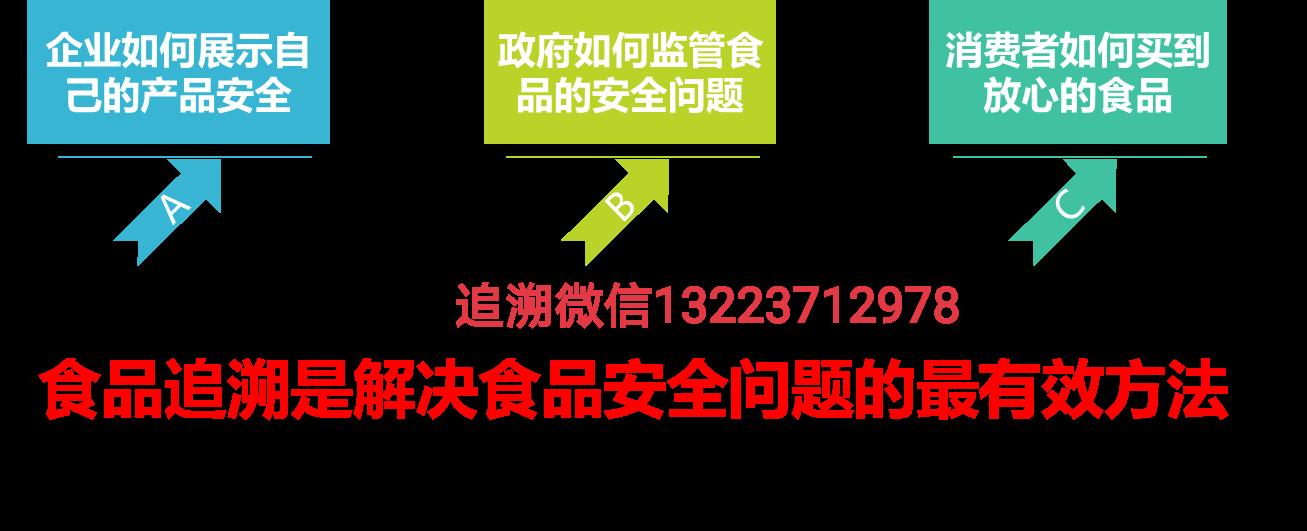 LD乐动体育官网市门头沟区市场局组织召开2021年度餐饮监管业务培训暨工作部署会